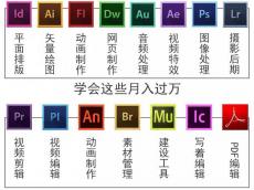 Ps/Pr/Pl/Dw/Dn/Ch/Au/Ae免费全套破解中文版软件支持Mac苹果系统,附带全套安装包