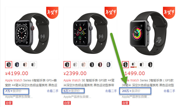 applewatch销量表